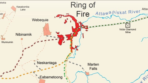 ring of fire road options