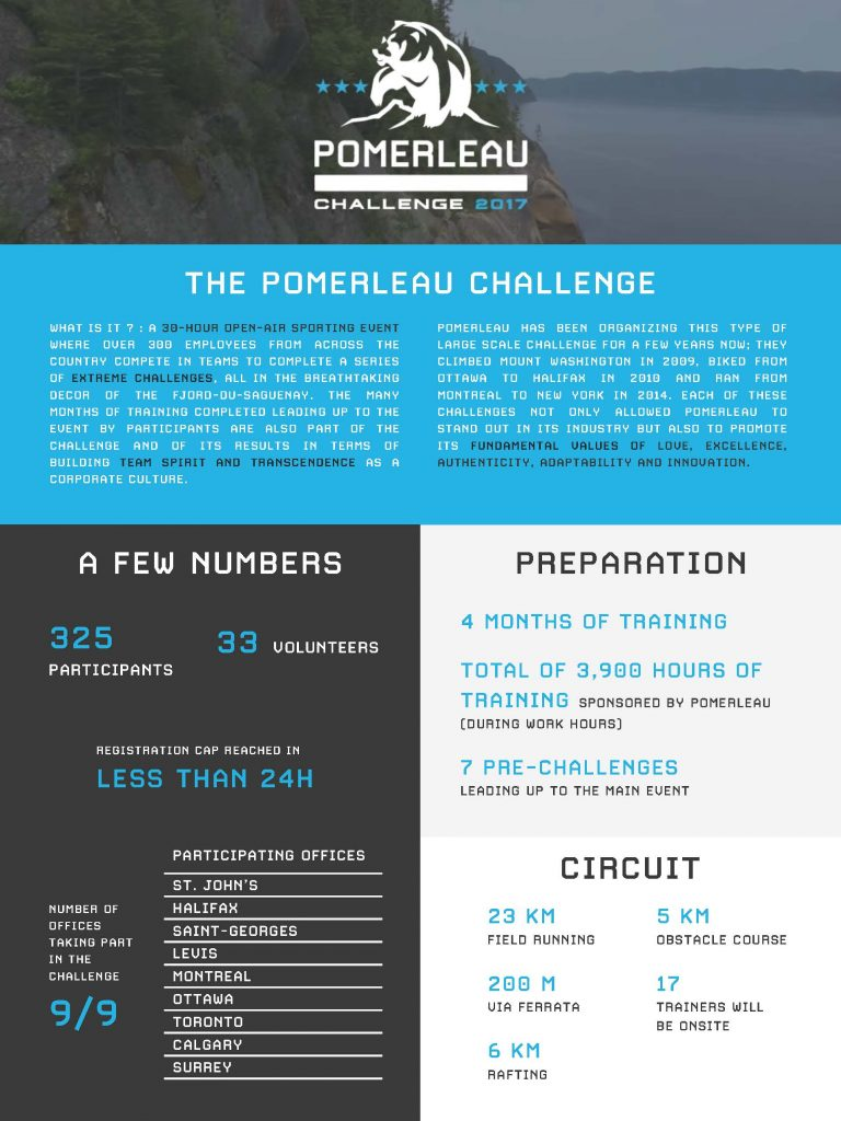 pomerleau challenge fact sheet