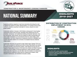 buildforce national summary